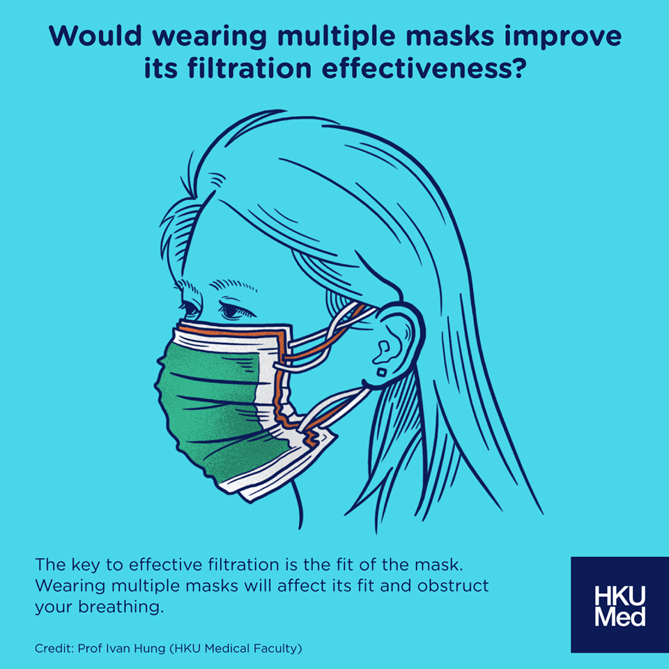 FAQs about surgical masks 4