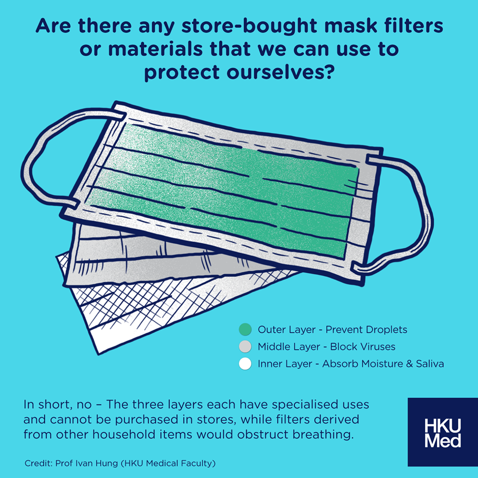 FAQs about surgical masks 2
