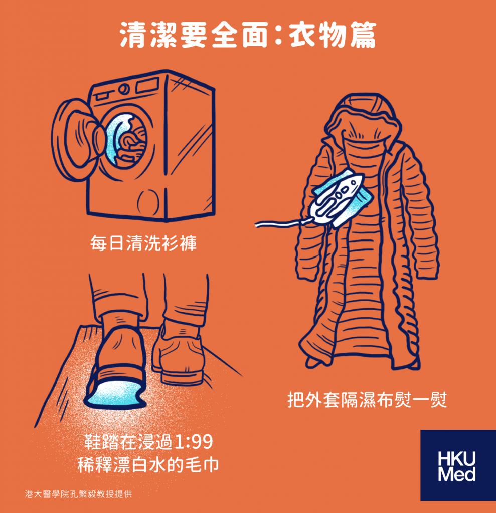 HEALTHOGRAPHICS清潔要全面:衣物篇